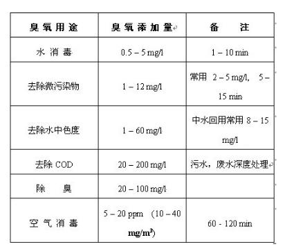 单过硫酸氢钾