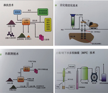 过硫酸氢钾复合盐价格