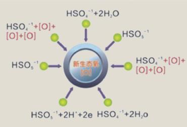 乌海单过硫酸氢钾